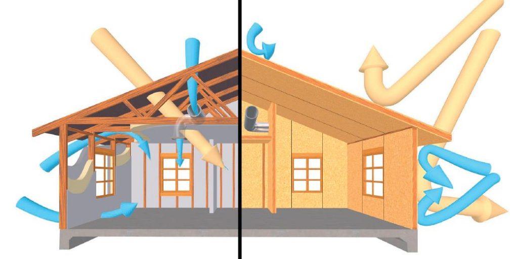 cómo aislar una casa del frío